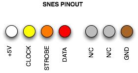 snes_pinout